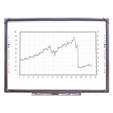 Интерактивная доска 84 инфракрасная 161х113 4х3 стилус рука на 10 пользователей